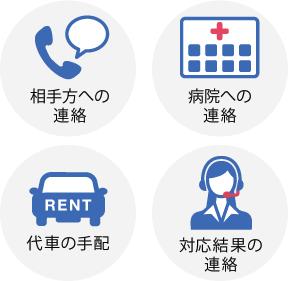 相手方への連絡、病院への連絡、代車の手配、対応結果の連絡